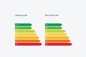 Energy Label 21